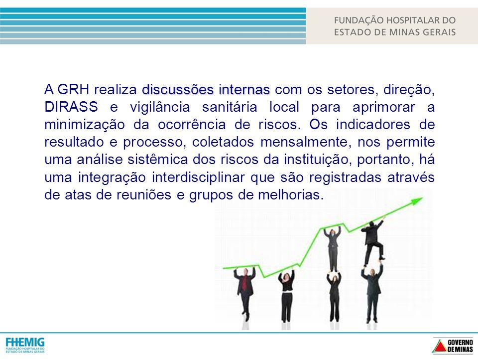discussões internas A GRH realiza discussões internas com os setores, direção, DIRASS e vigilância sanitária local para aprimorar a minimização da ocorrência de riscos.