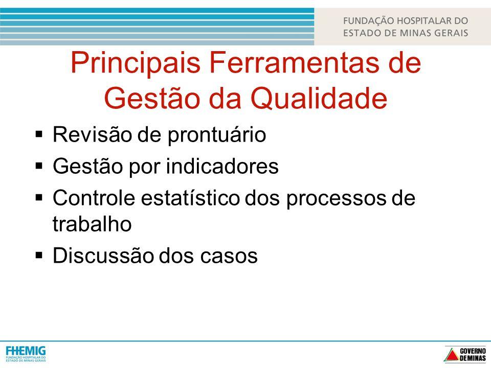 Principais Ferramentas de Gestão da Qualidade  Revisão de prontuário  Gestão por indicadores  Controle estatístico dos processos de trabalho  Discussão dos casos