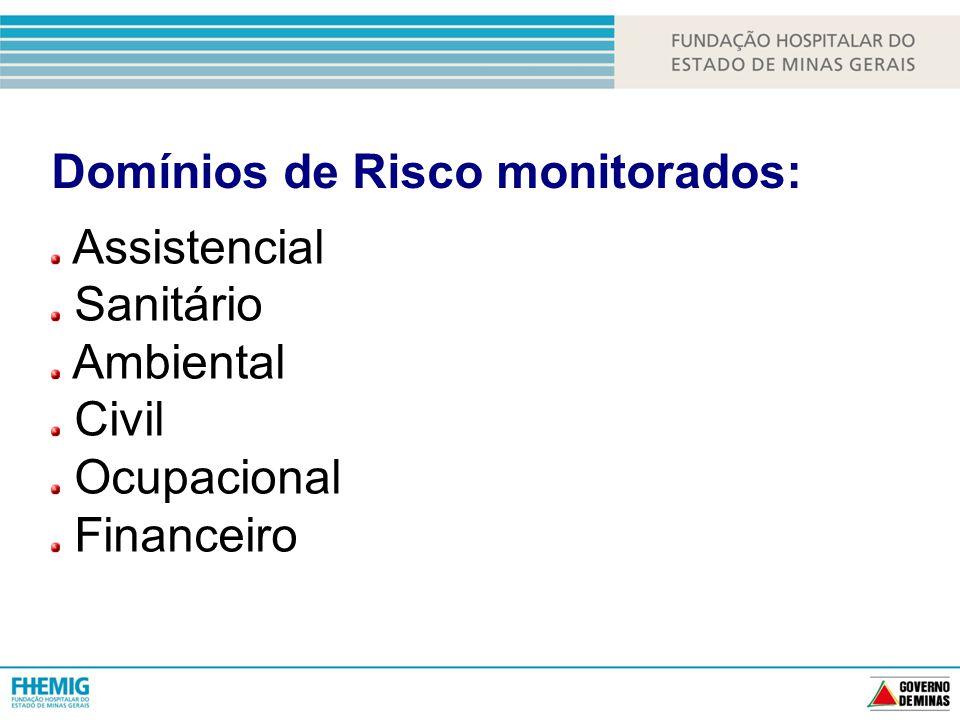 Domínios de Risco monitorados: Assistencial Sanitário Ambiental Civil Ocupacional Financeiro