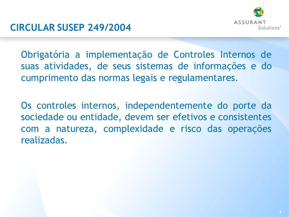 2 CIRCULAR SUSEP 249/2004 Obrigatória a implementação de Controles Internos de suas atividades, de seus sistemas de informações e do cumprimento das normas legais e regulamentares.