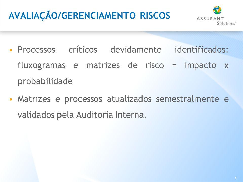 5 AVALIAÇÃO/GERENCIAMENTO RISCOS Processos críticos devidamente identificados: fluxogramas e matrizes de risco = impacto x probabilidade Matrizes e processos atualizados semestralmente e validados pela Auditoria Interna.