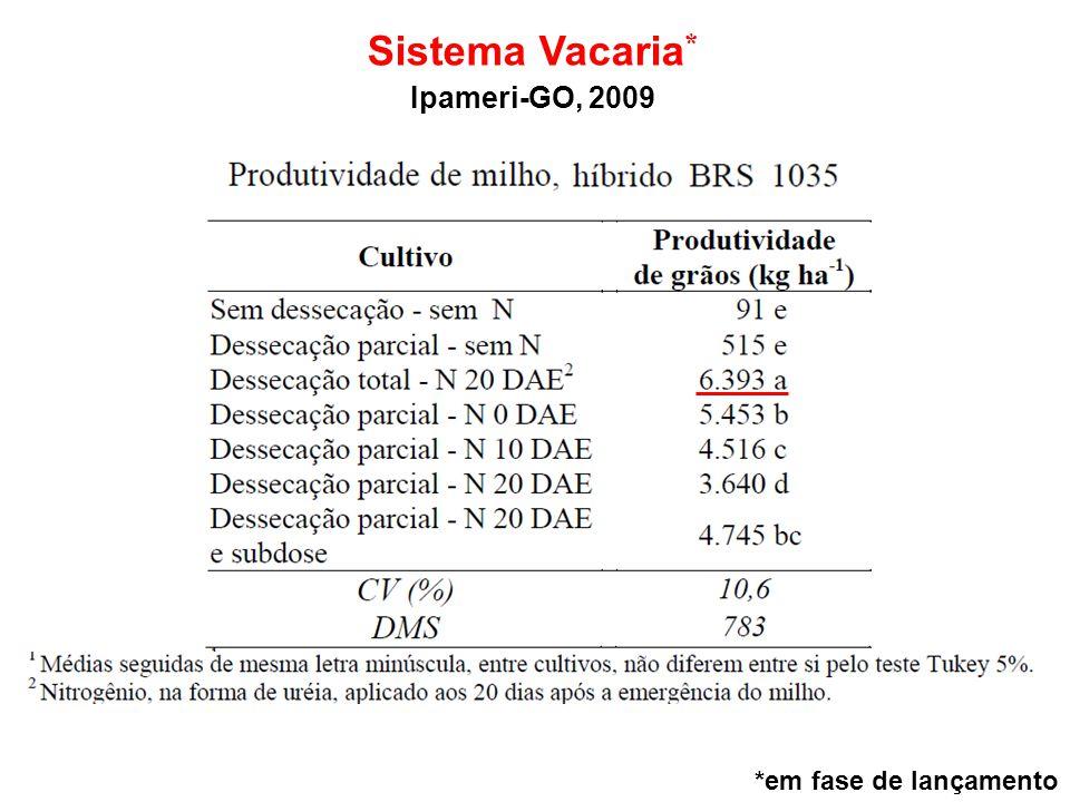 Sistema Vacaria * Ipameri-GO, 2009 *em fase de lançamento