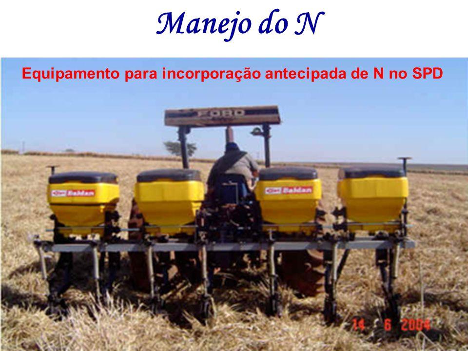 Equipamento para incorporação antecipada de N no SPD Manejo do N