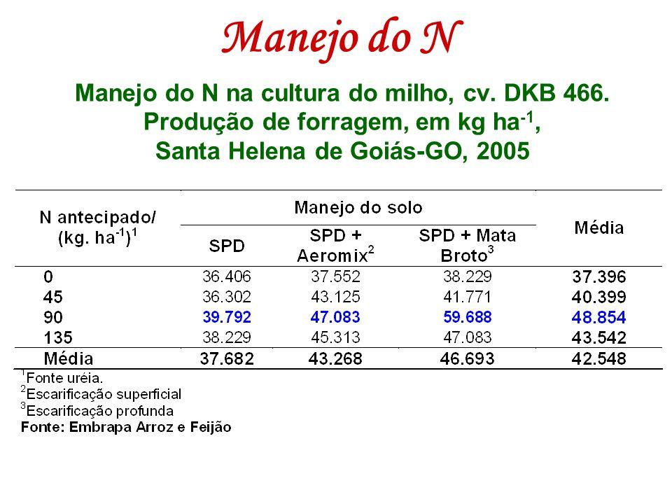 Manejo do N na cultura do milho, cv. DKB 466. Produção de forragem, em kg ha -1, Santa Helena de Goiás-GO, 2005 Manejo do N