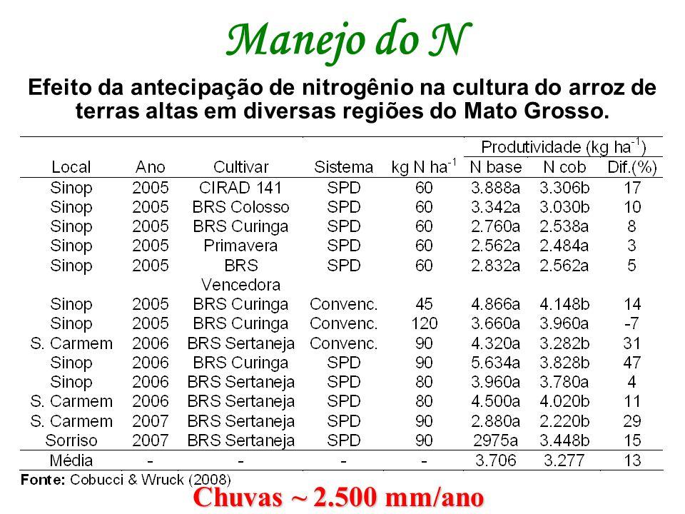 Efeito da antecipação de nitrogênio na cultura do arroz de terras altas em diversas regiões do Mato Grosso. Manejo do N Chuvas ~ 2.500 mm/ano