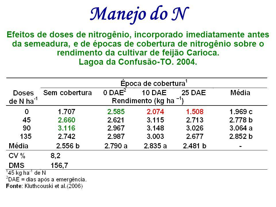 Efeitos de doses de nitrogênio, incorporado imediatamente antes da semeadura, e de épocas de cobertura de nitrogênio sobre o rendimento da cultivar de