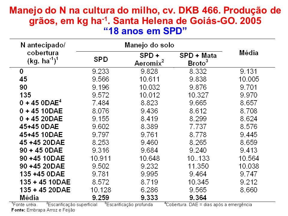 """Manejo do N na cultura do milho, cv. DKB 466. Produção de grãos, em kg ha -1. Santa Helena de Goiás-GO. 2005 """"18 anos em SPD"""""""