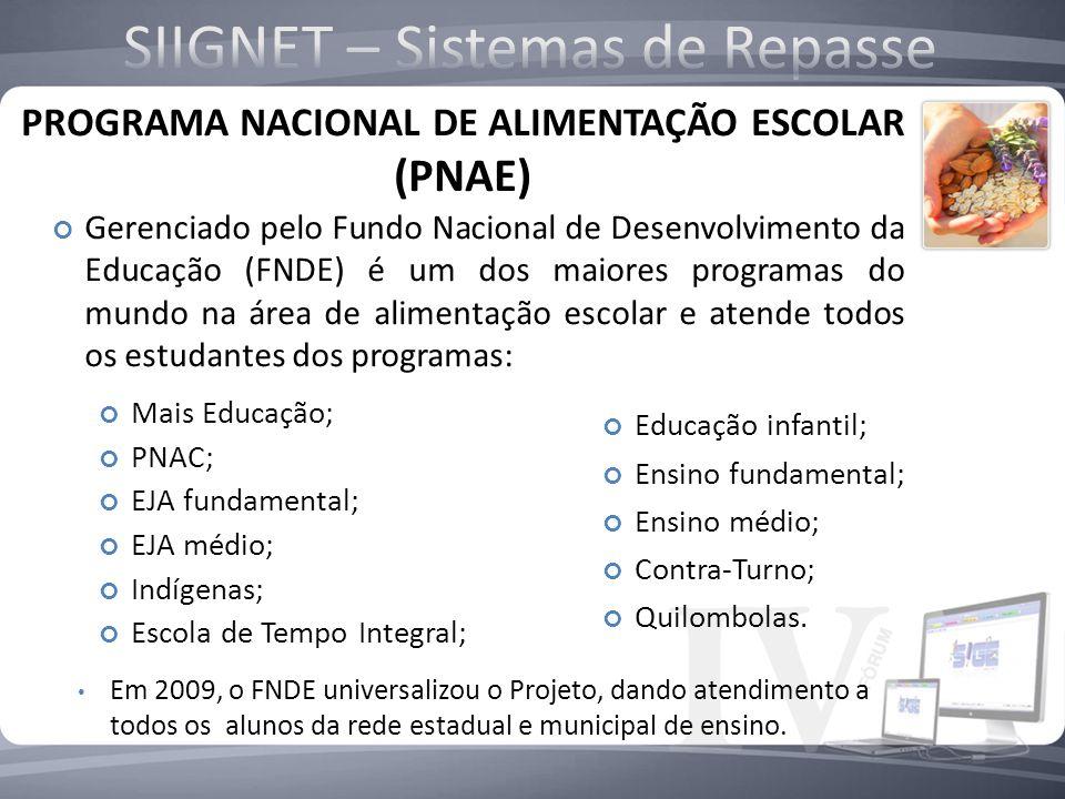 O PROGRAMA NACIONAL DE ALIMENTAÇÃO ESCOLAR EM GOIÁS Neusa Maria Silveira de Almeida Gerência da Merenda Escolar
