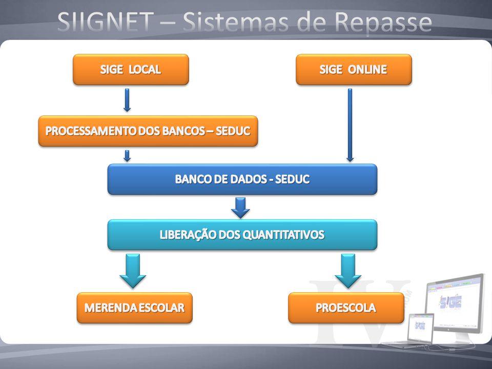 SIIGNET Sistemas de Repasse