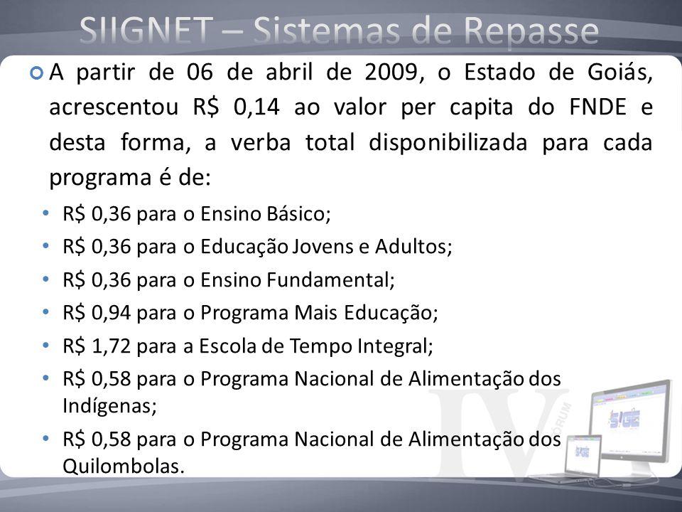 Para cada porção alimentar o Governo Federal repassa: R$ 0,22 para os alunos do Ensino Básico (Creches e Pré- Escola). R$ 0,44 para os alunos matricul