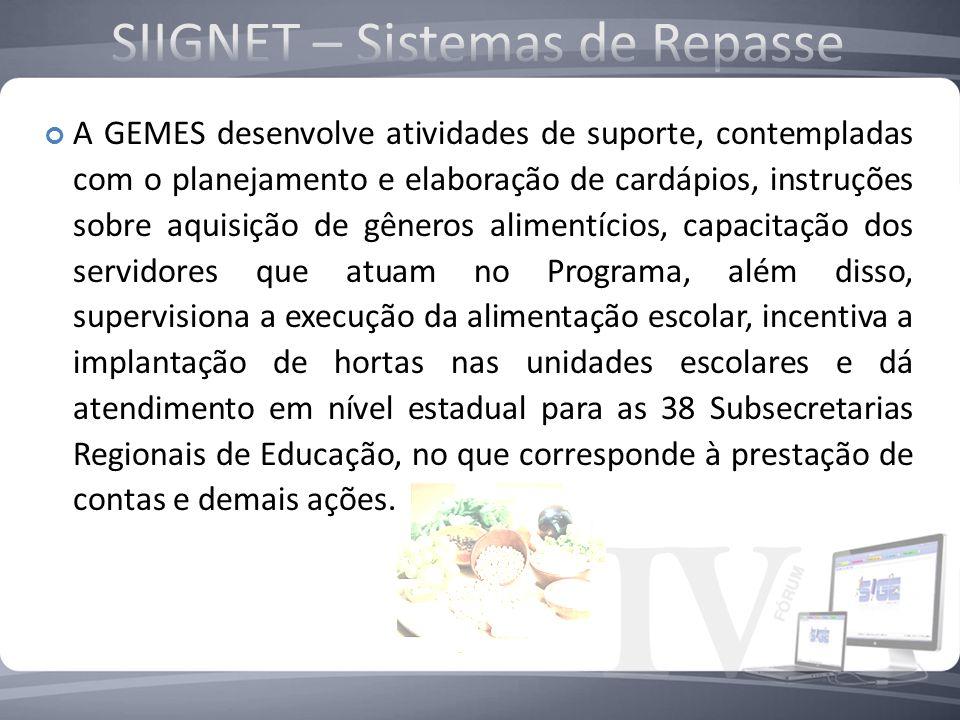 A partir de 06 de abril de 2009, o Estado de Goiás, acrescentou R$ 0,14 ao valor per capita do FNDE e desta forma, a verba total disponibilizada para