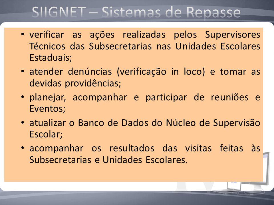 O TRABALHO DE ACOMPANHAMENTO E MONITORAMENTO DO PROGRAMA A supervisão da alimentação escolar é feita pelos supervisores da GEMES com o objetivo de rea