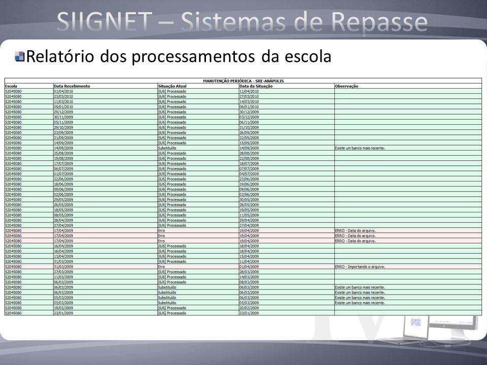 Relatório de processamento – por subsecretaria