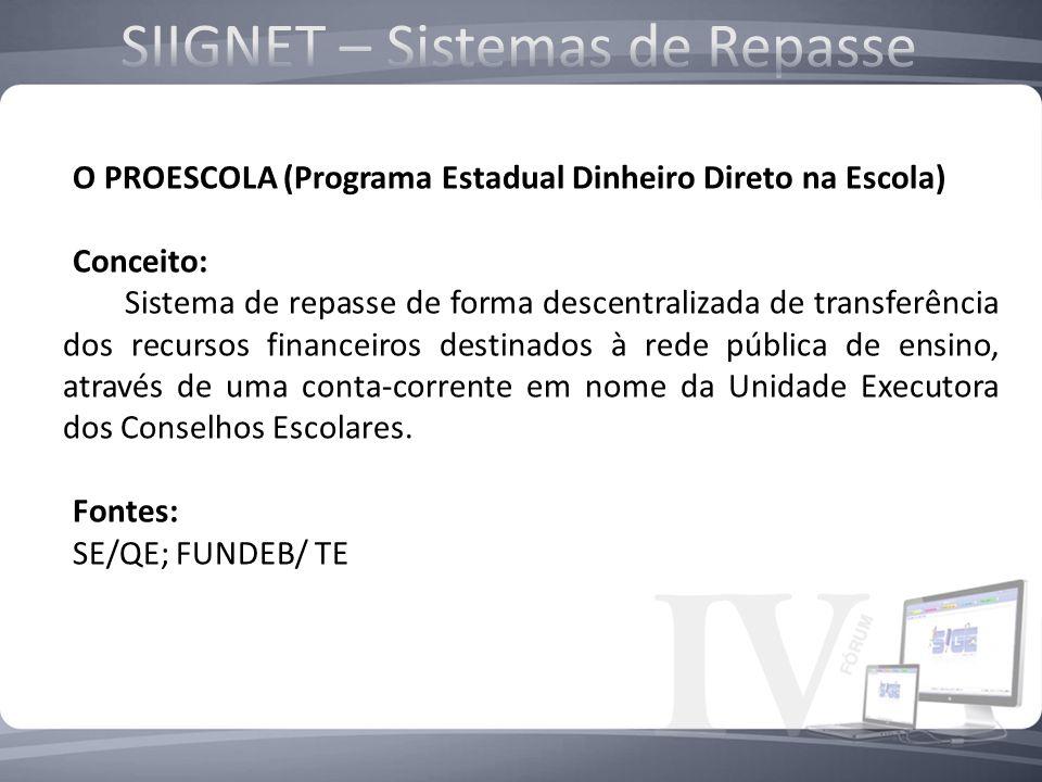 PROESCOLA (Programa Estadual Dinheiro Direto na Escola) SONIA HELENA PEREIRA DOS SANTOS