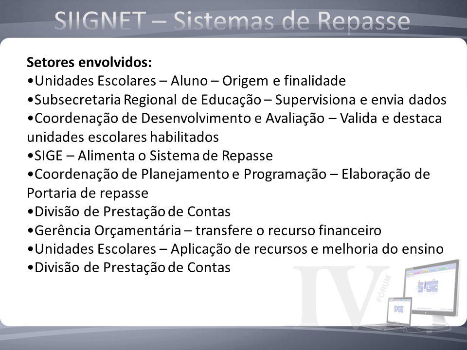 O PROESCOLA (Programa Estadual Dinheiro Direto na Escola) Conceito: Sistema de repasse de forma descentralizada de transferência dos recursos financei