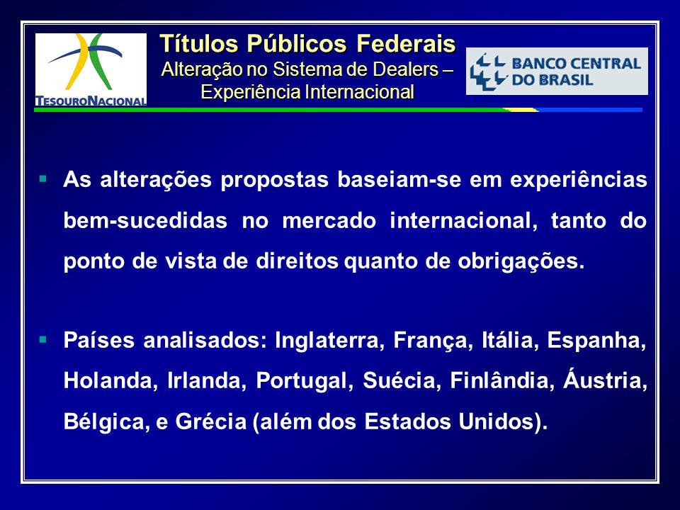 Títulos Públicos Federais Alteração no Sistema de Dealers – Experiência Internacional   As alterações propostas baseiam-se em experiências bem-sucedidas no mercado internacional, tanto do ponto de vista de direitos quanto de obrigações.