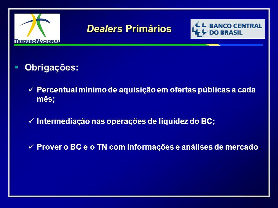   Obrigações Participação mínima relativa ao total negociado dos títulos em que é especialista; Prover o BC e o TN com informações e análises de mercado.