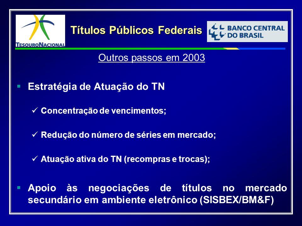 Títulos Públicos Federais Outros passos em 2003   Estratégia de Atuação do TN Concentração de vencimentos; Redução do número de séries em mercado; Atuação ativa do TN (recompras e trocas);   Apoio às negociações de títulos no mercado secundário em ambiente eletrônico (SISBEX/BM&F)