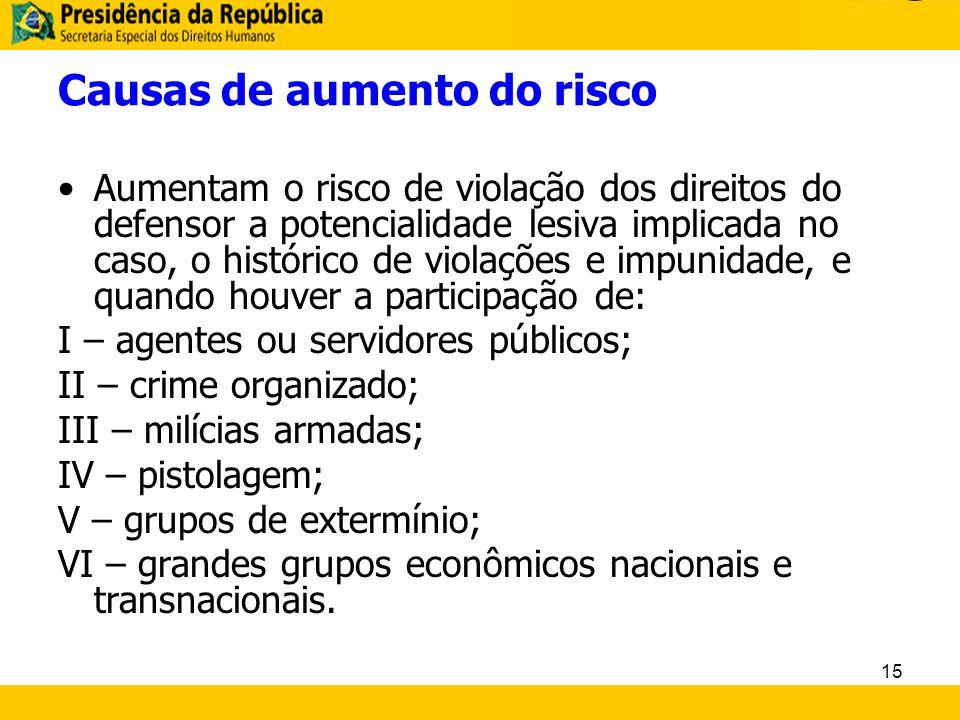 Causas de aumento do risco Aumentam o risco de violação dos direitos do defensor a potencialidade lesiva implicada no caso, o histórico de violações e