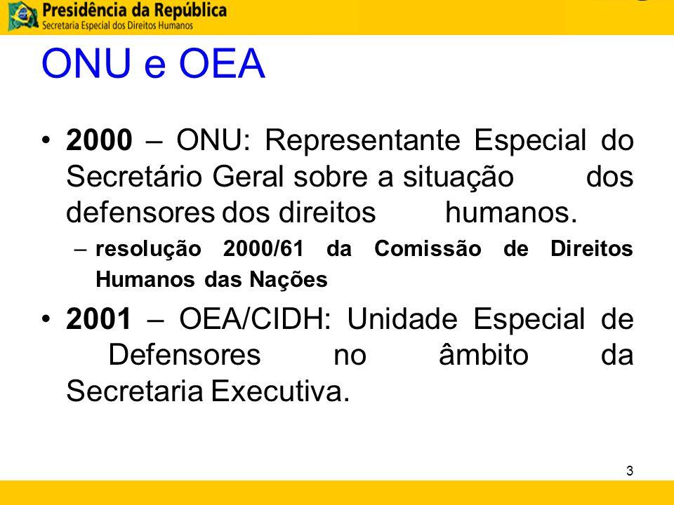 ONU e OEA 2000 – ONU: Representante Especial do Secretário Geral sobre a situação dos defensores dos direitos humanos. –resolução 2000/61 da Comissão
