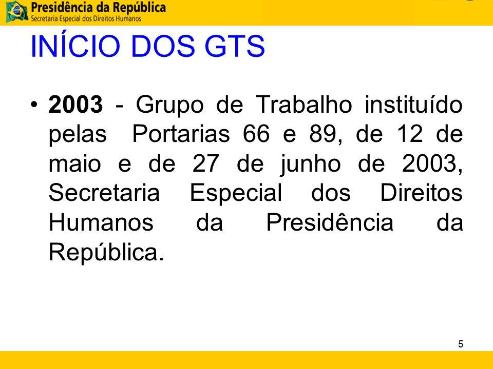 INÍCIO DOS GTS 2003 - Grupo de Trabalho instituído pelas Portarias 66 e 89, de 12 de maio e de 27 de junho de 2003, Secretaria Especial dos Direitos H