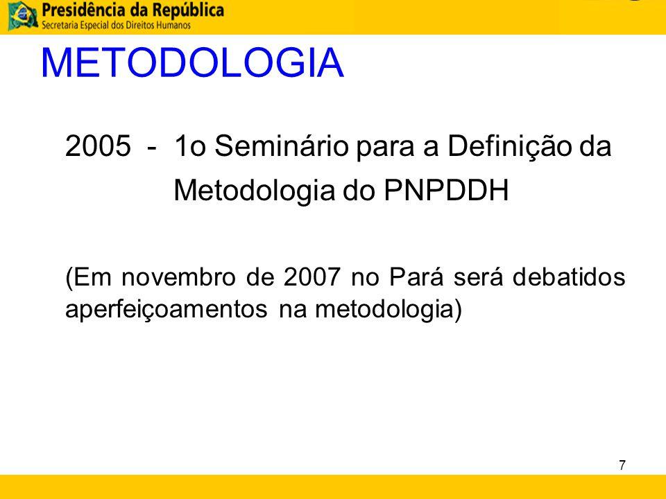 METODOLOGIA 2005 - 1o Seminário para a Definição da Metodologia do PNPDDH (Em novembro de 2007 no Pará será debatidos aperfeiçoamentos na metodologia)