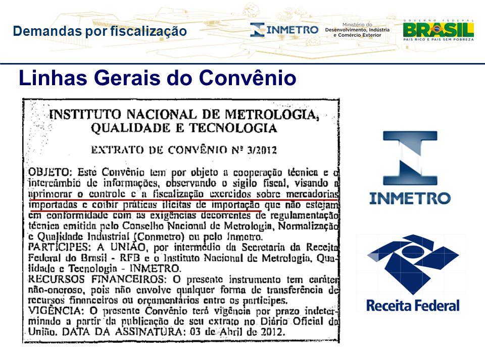 Demandas por fiscalização Linhas Gerais do Convênio