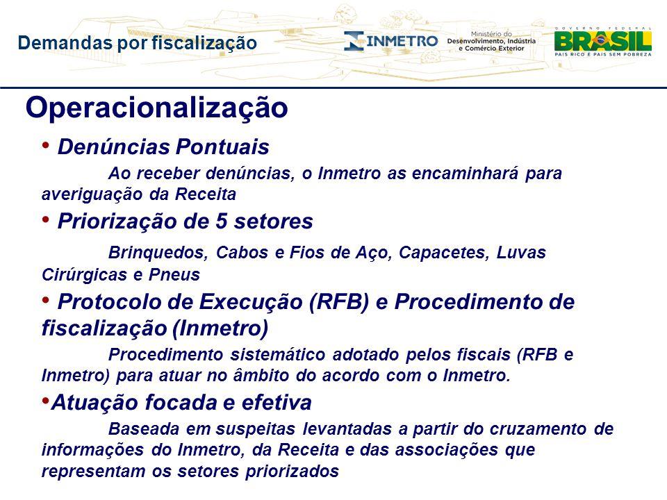 Demandas por fiscalização Denúncias Pontuais Ao receber denúncias, o Inmetro as encaminhará para averiguação da Receita Priorização de 5 setores Brinq