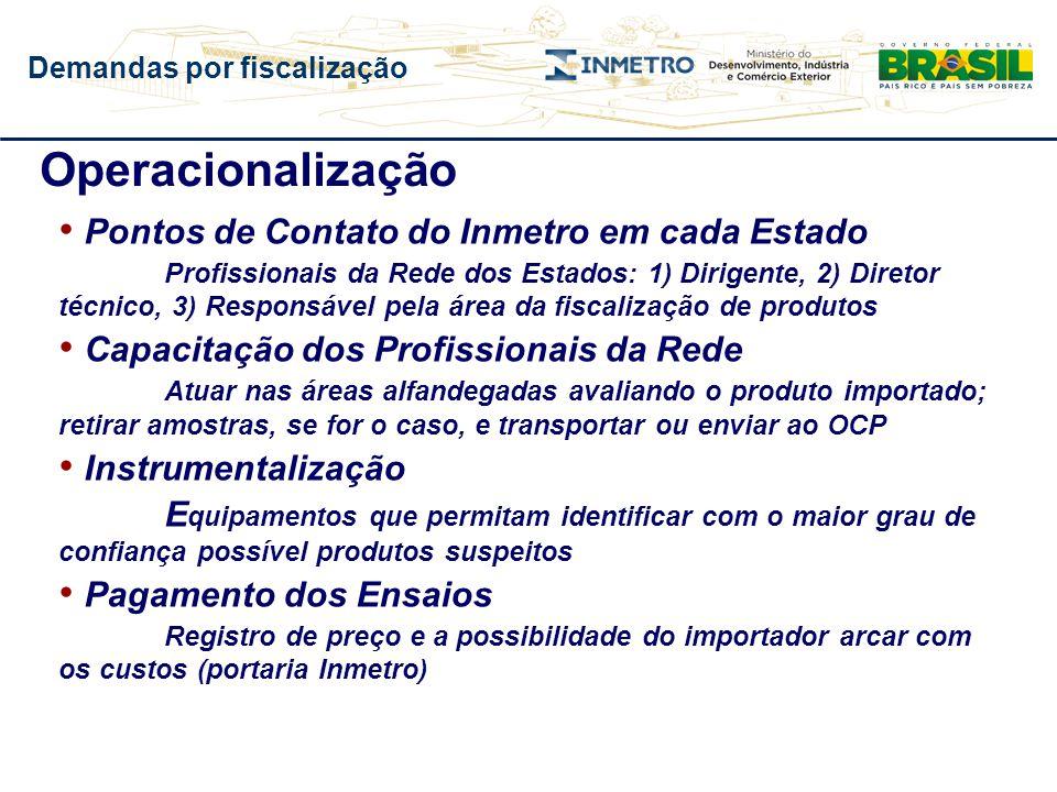 Demandas por fiscalização Pontos de Contato do Inmetro em cada Estado Profissionais da Rede dos Estados: 1) Dirigente, 2) Diretor técnico, 3) Responsá