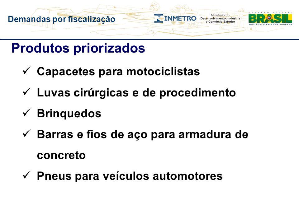 Demandas por fiscalização Produtos priorizados Capacetes para motociclistas Luvas cirúrgicas e de procedimento Brinquedos Barras e fios de aço para ar