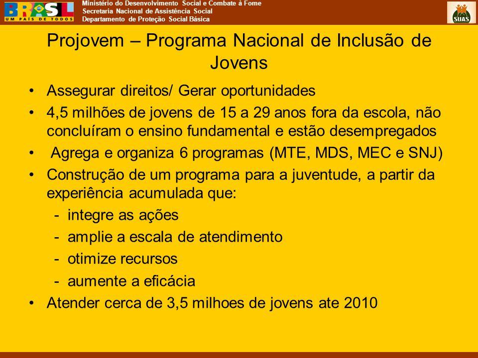 Ministério do Desenvolvimento Social e Combate à Fome Secretaria Nacional de Assistência Social Departamento de Proteção Social Básica Projovem – Prog