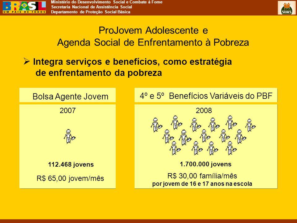 Ministério do Desenvolvimento Social e Combate à Fome Secretaria Nacional de Assistência Social Departamento de Proteção Social Básica  Integra servi