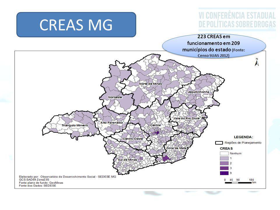 223 CREAS em funcionamento em 209 municípios do estado (Fonte: Censo SUAS 2012) CREAS MG