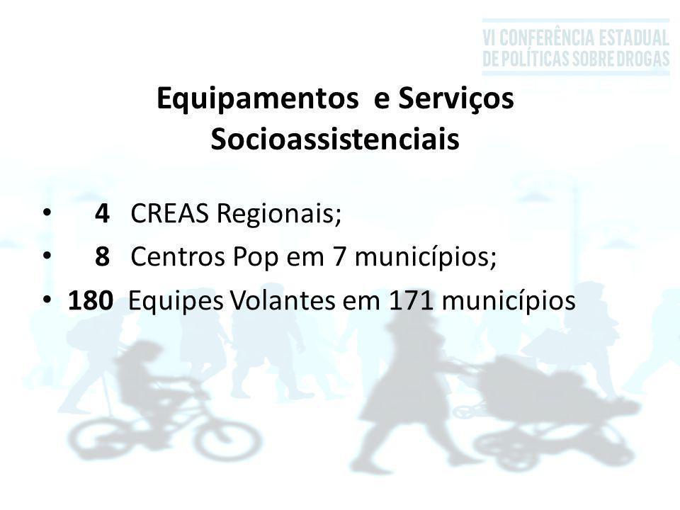 Equipamentos e Serviços Socioassistenciais 4 CREAS Regionais; 8 Centros Pop em 7 municípios; 180 Equipes Volantes em 171 municípios