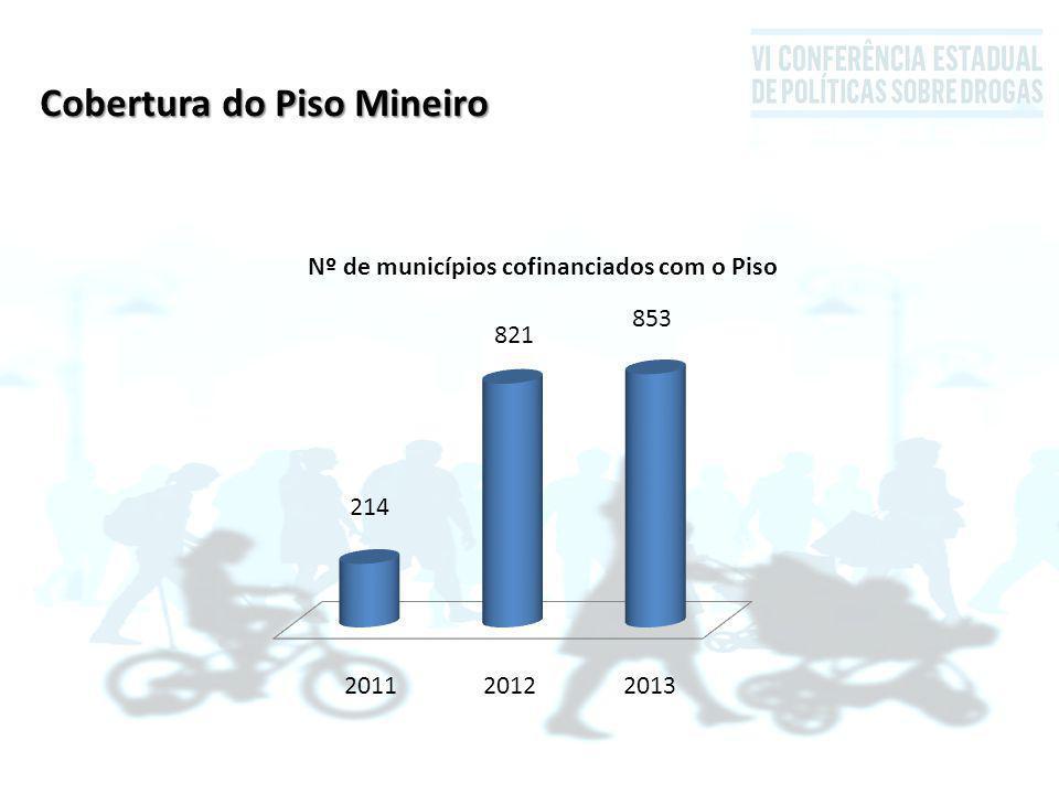 Cobertura do Piso Mineiro 201120122013