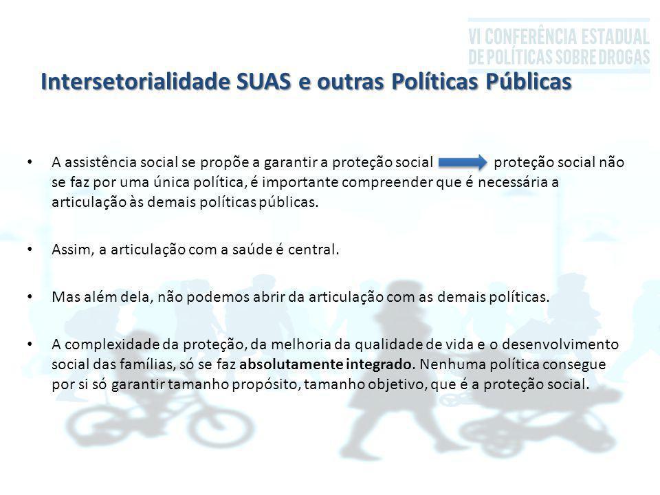 Intersetorialidade SUAS e outras Políticas Públicas A assistência social se propõe a garantir a proteção social proteção social não se faz por uma úni