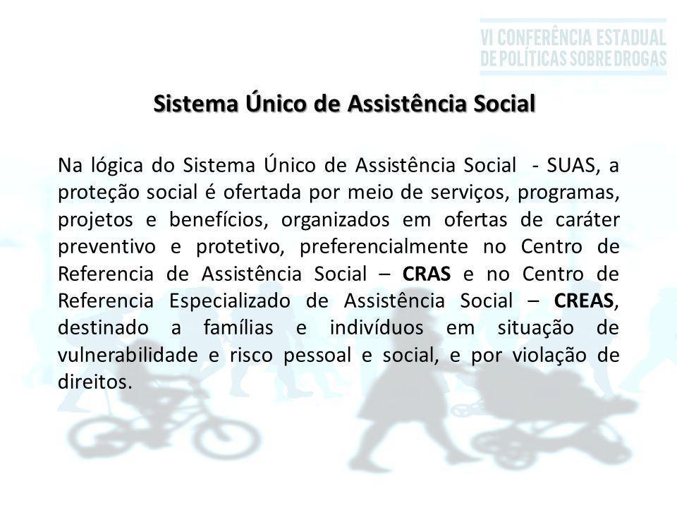 Na lógica do Sistema Único de Assistência Social - SUAS, a proteção social é ofertada por meio de serviços, programas, projetos e benefícios, organiza