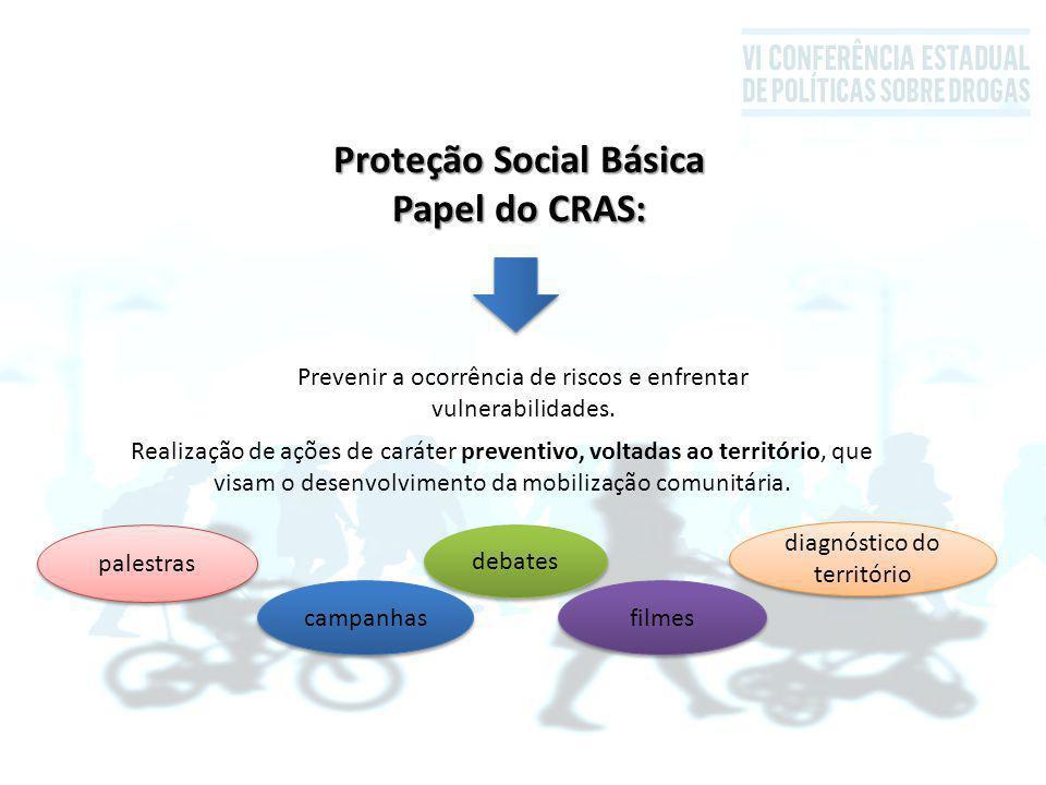 debates campanhas palestras diagnóstico do território Proteção Social Básica Papel do CRAS: Prevenir a ocorrência de riscos e enfrentar vulnerabilidad