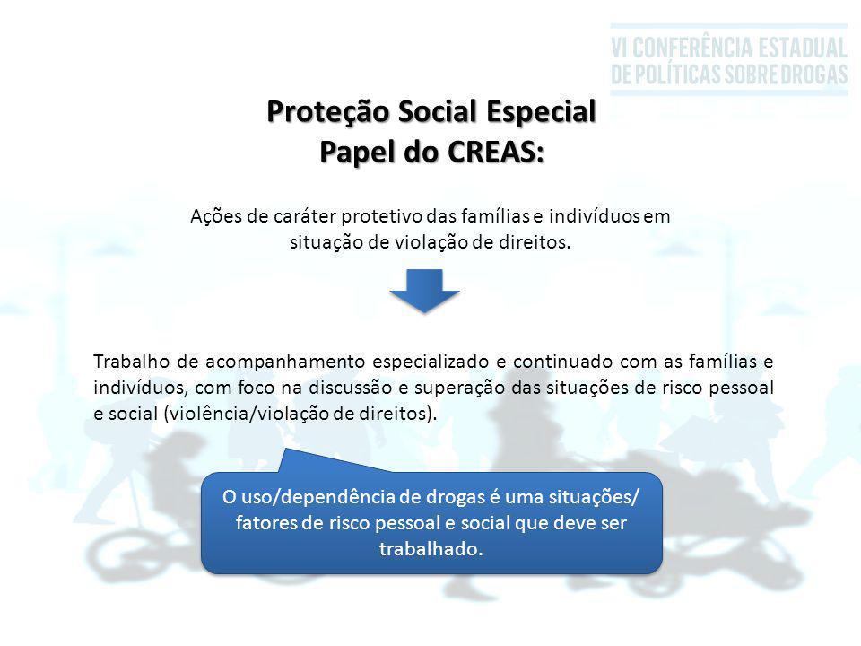 Proteção Social Especial Papel do CREAS: Ações de caráter protetivo das famílias e indivíduos em situação de violação de direitos. Trabalho de acompan