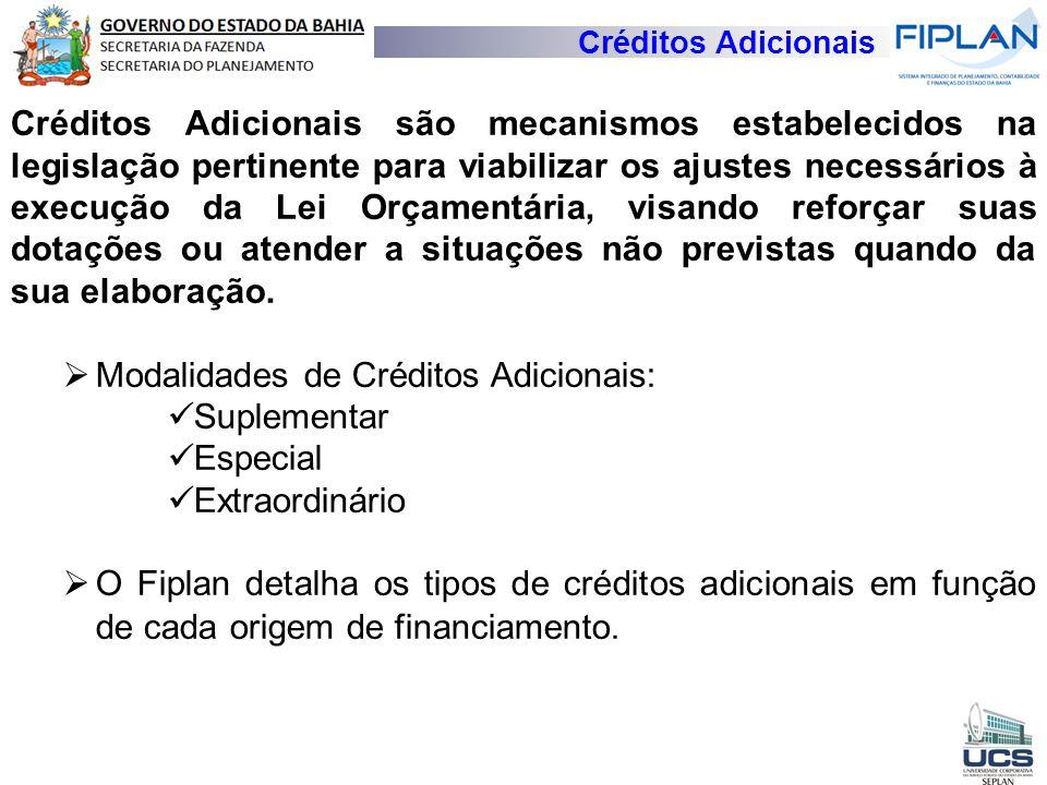 Créditos Adicionais Créditos Adicionais são mecanismos estabelecidos na legislação pertinente para viabilizar os ajustes necessários à execução da Lei