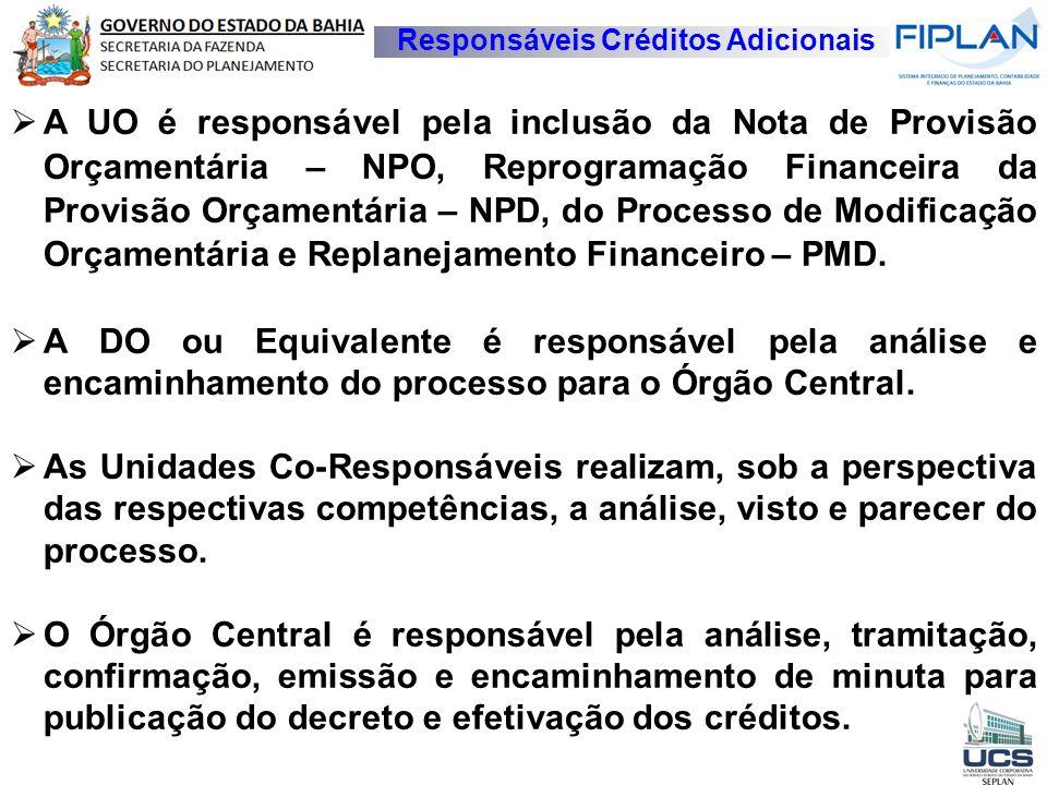 Responsáveis Créditos Adicionais  A UO é responsável pela inclusão da Nota de Provisão Orçamentária – NPO, Reprogramação Financeira da Provisão Orçam