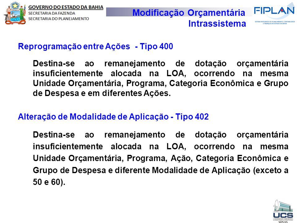  Reprogramação entre Ações - Tipo 400 Destina-se ao remanejamento de dotação orçamentária insuficientemente alocada na LOA, ocorrendo na mesma Unidad