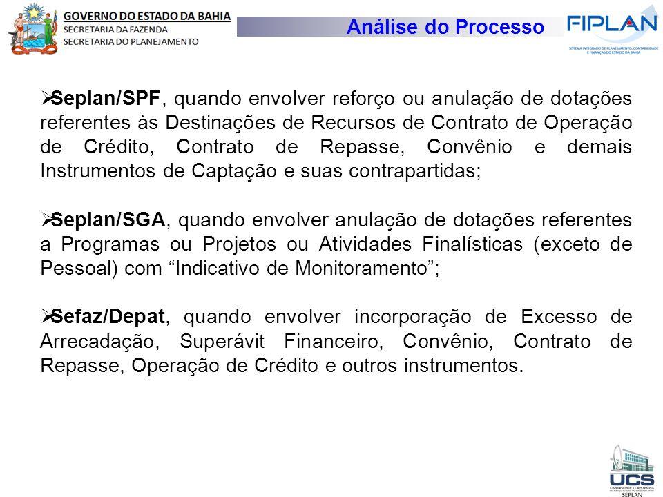 Análise do Processo  Seplan/SPF, quando envolver reforço ou anulação de dotações referentes às Destinações de Recursos de Contrato de Operação de Cré