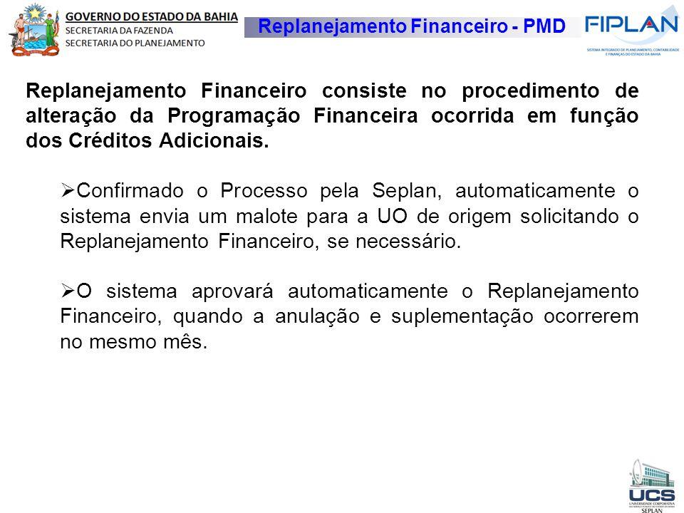 Replanejamento Financeiro - PMD Replanejamento Financeiro consiste no procedimento de alteração da Programação Financeira ocorrida em função dos Crédi