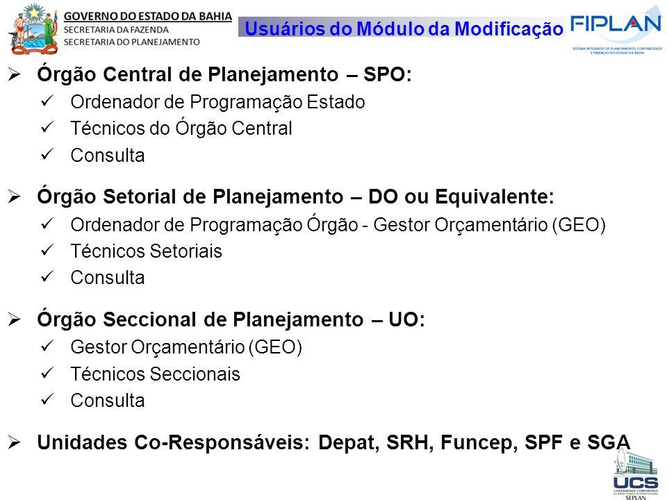 Usuários do Módulo da Modificação  Órgão Central de Planejamento – SPO: Ordenador de Programação Estado Técnicos do Órgão Central Consulta  Órgão Se