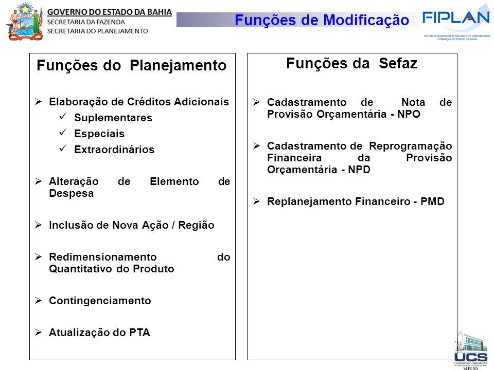 Funções de Modificação Funções do Planejamento  Elaboração de Créditos Adicionais Suplementares Especiais Extraordinários  Alteração de Elemento de