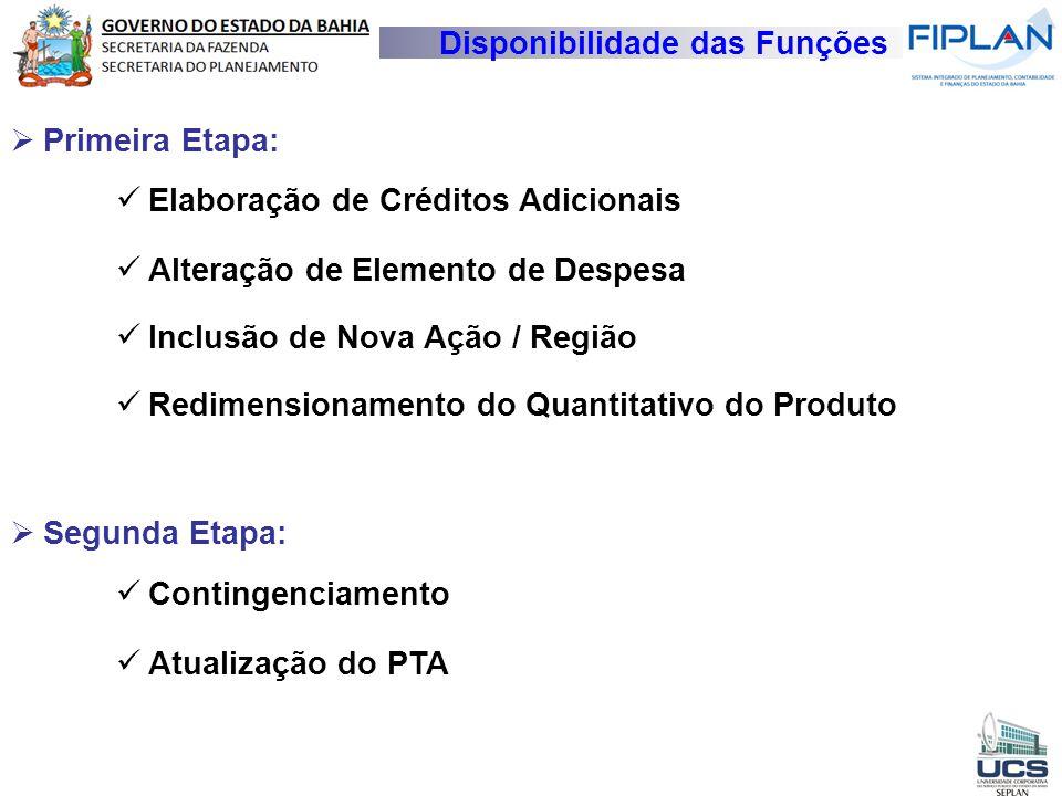 Disponibilidade das Funções  Primeira Etapa: Elaboração de Créditos Adicionais Alteração de Elemento de Despesa Inclusão de Nova Ação / Região Redime