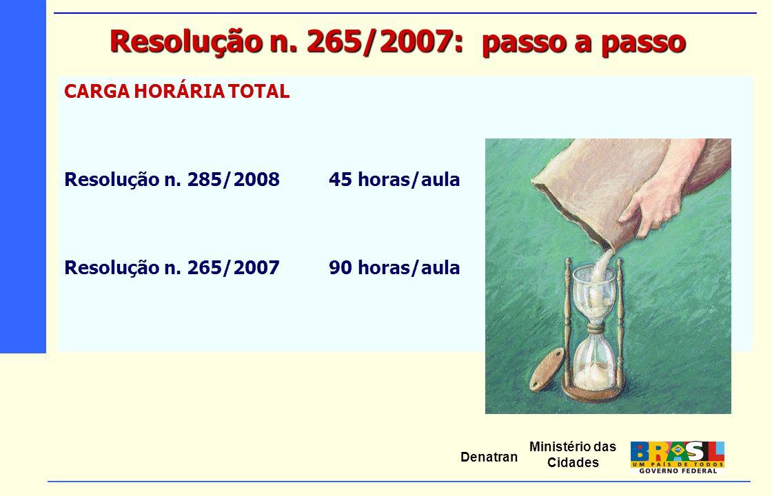 Ministério das Cidades Denatran CARGA HORÁRIA TOTAL Resolução n. 285/200845 horas/aula Resolução n. 265/200790 horas/aula Resolução n. 265/2007: passo