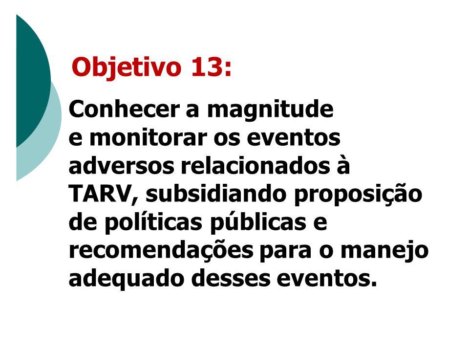 Objetivo 13: Conhecer a magnitude e monitorar os eventos adversos relacionados à TARV, subsidiando proposição de políticas públicas e recomendações para o manejo adequado desses eventos.