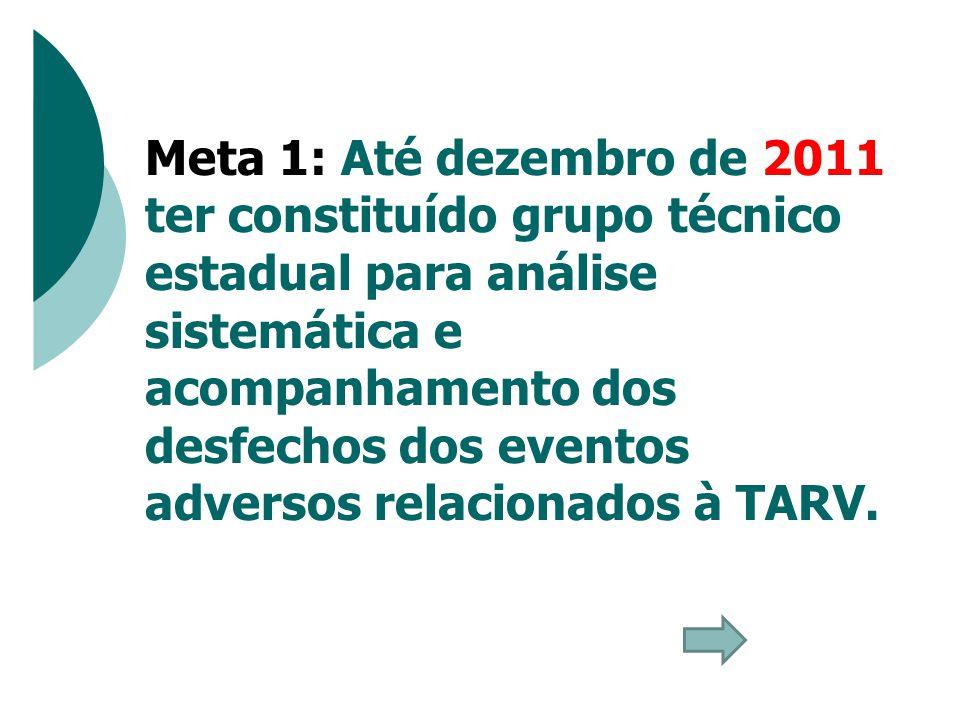 Meta 1: Até dezembro de 2011 ter constituído grupo técnico estadual para análise sistemática e acompanhamento dos desfechos dos eventos adversos relacionados à TARV.